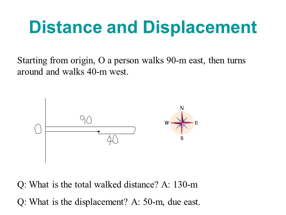 Distance and Displacement Starting from origin, O a person walks 90-m east, then turns around and walks 40-m west.