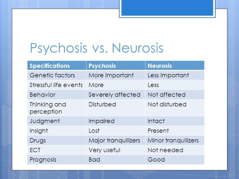 psychosis essay
