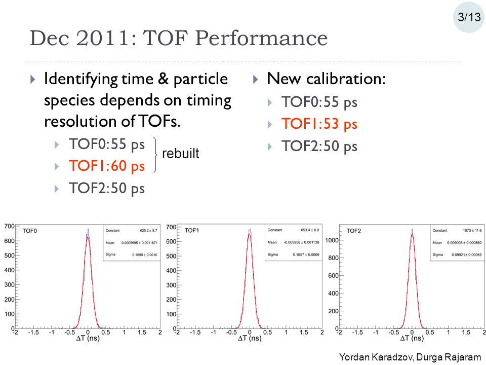 Dec 2011: TOF Performance  Identifying time & particle species depends on timing resolution of TOFs.