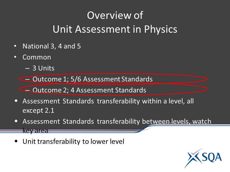 Overview of Unit Assessment in Physics National 3, 4 and 5 Common – 3 Units – Outcome 1; 5/6 Assessment Standards – Outcome 2; 4 Assessment Standards  Assessment Standards transferability within a level, all except 2.1  Assessment Standards transferability between levels, watch key area  Unit transferability to lower level