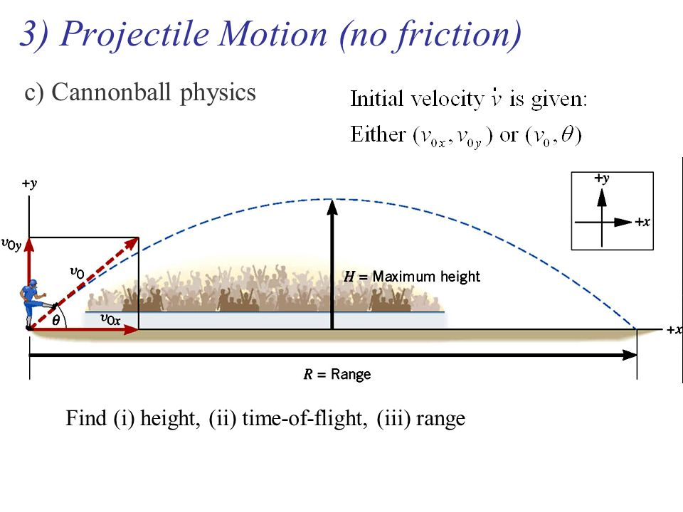 3) Projectile Motion (no friction) c) Cannonball physics Find (i) height, (ii) time-of-flight, (iii) range