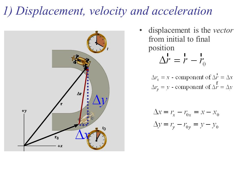 1) Displacement, velocity and acceleration displacement is the vector from initial to final position