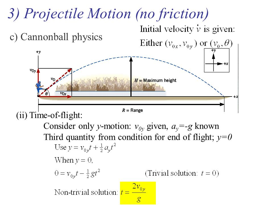 3) Projectile Motion (no friction) c) Cannonball physics (ii) Time-of-flight: Consider only y-motion: v 0y given, a y =-g known Third quantity from condition for end of flight; y=0