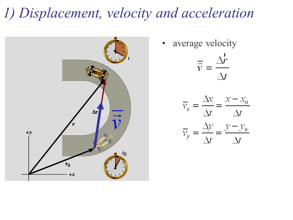 1) Displacement, velocity and acceleration average velocity