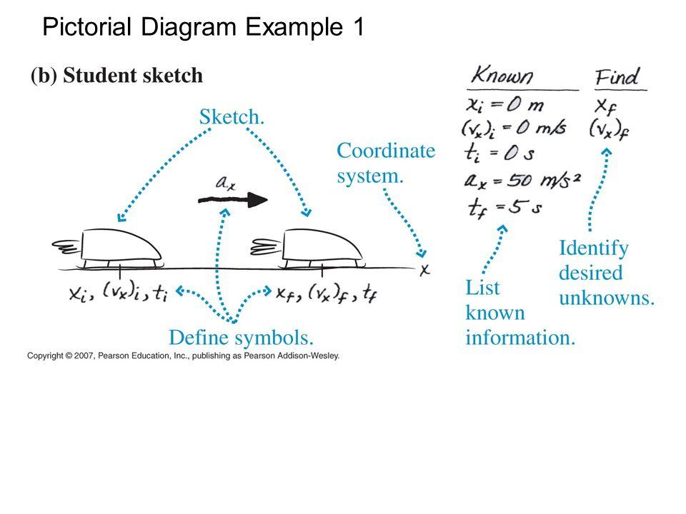 pictoral diagram pictoral image wiring diagram pictorial diagram physics pictorial auto wiring diagram schematic on pictoral diagram