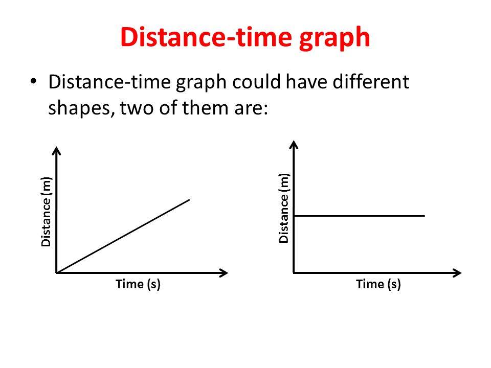Distance-time graph Distance-time graph could have different shapes, two of them are: Time (s) Distance (m) Time (s) Distance (m)