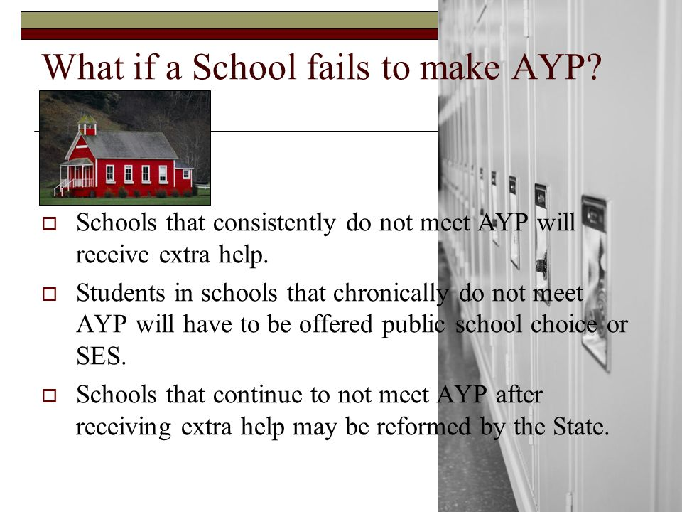 What if a School fails to make AYP.