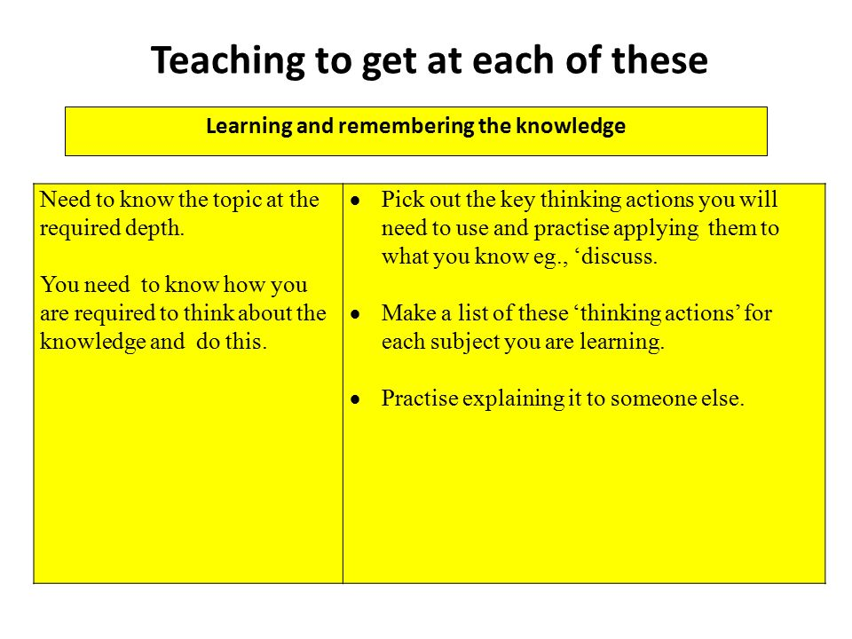 Teaching to get at each of these Learning and remembering the knowledge Need to know the topic at the required depth.