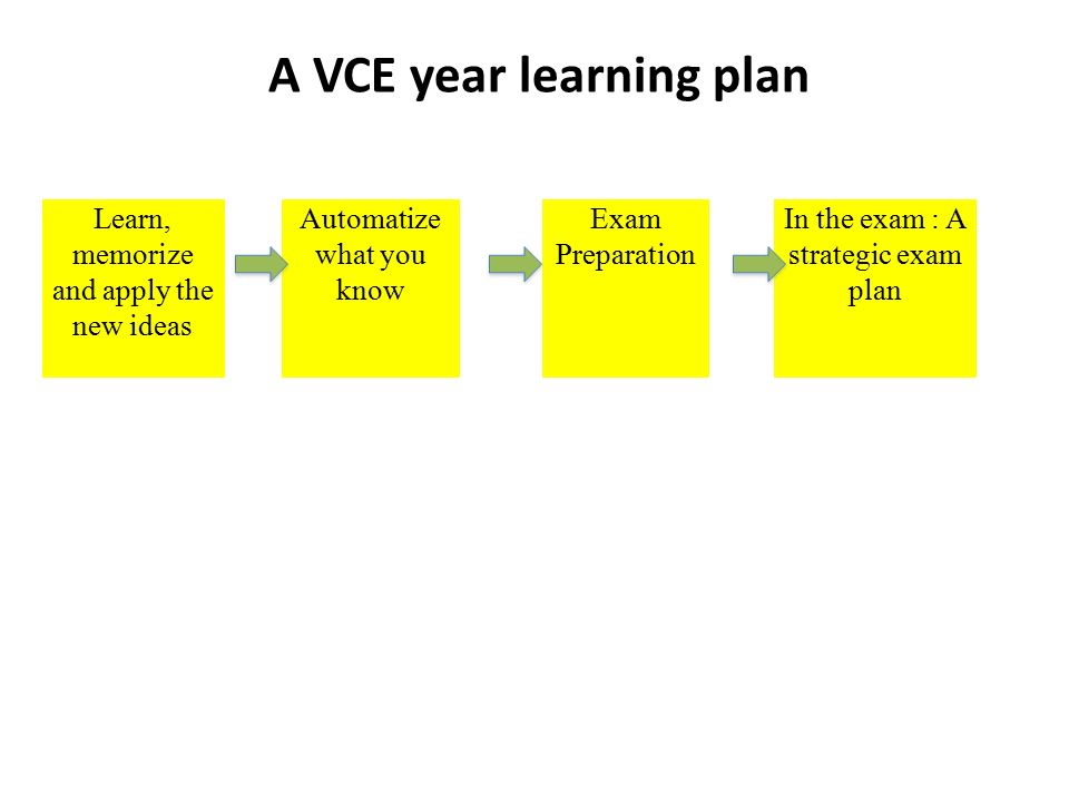A VCE year learning plan Learn, memorize and apply the new ideas Automatize what you know Exam Preparation In the exam : A strategic exam plan