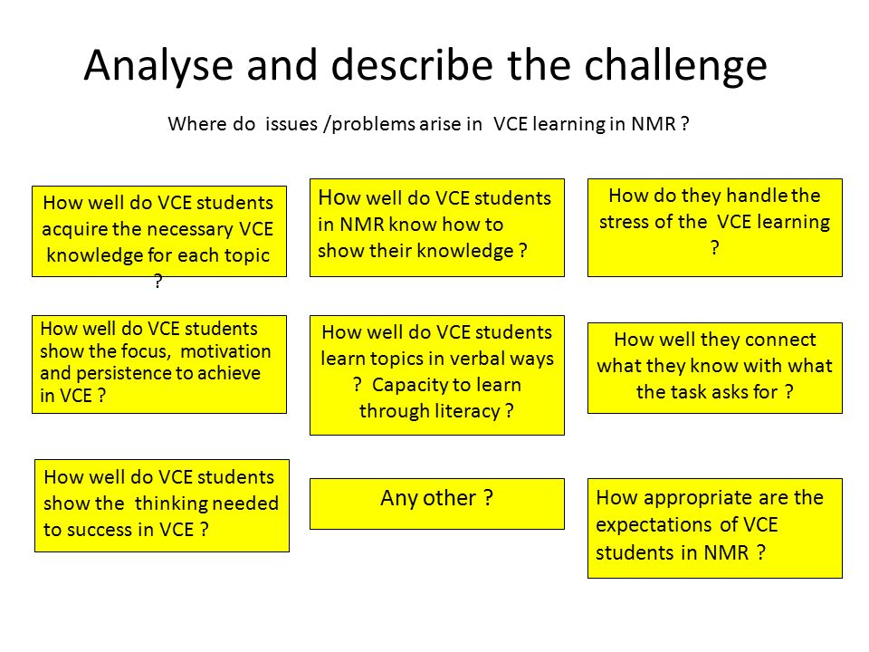 Analyse and describe the challenge How well do VCE students show the focus, motivation and persistence to achieve in VCE .