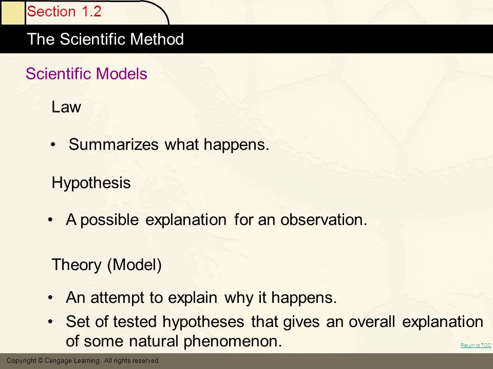 Section 1.2 The Scientific Method Return to TOC Copyright © Cengage Learning.