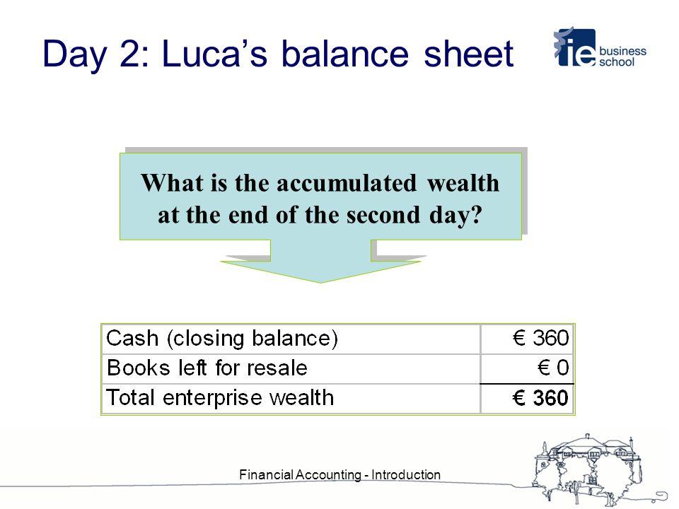 end of day balance sheet