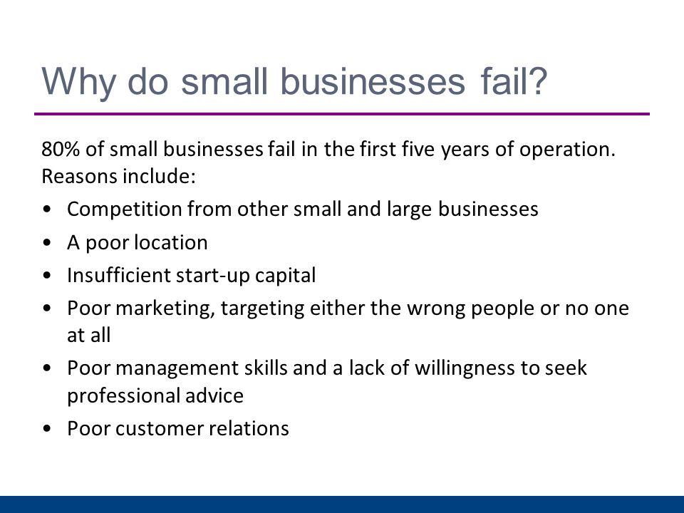Why do business fail?