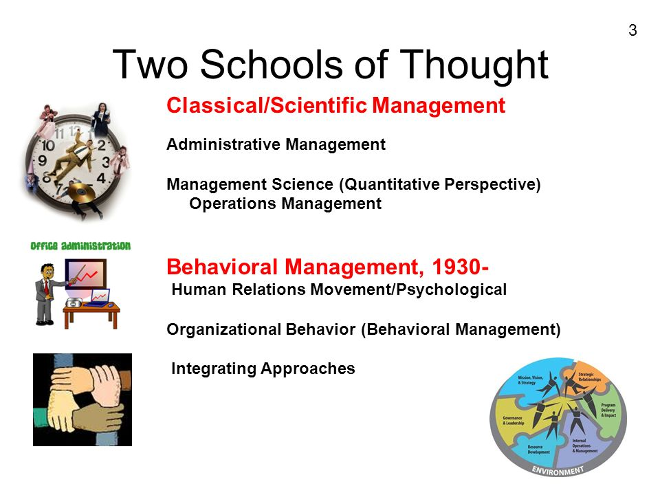 classical school of management How can the answer be improved.