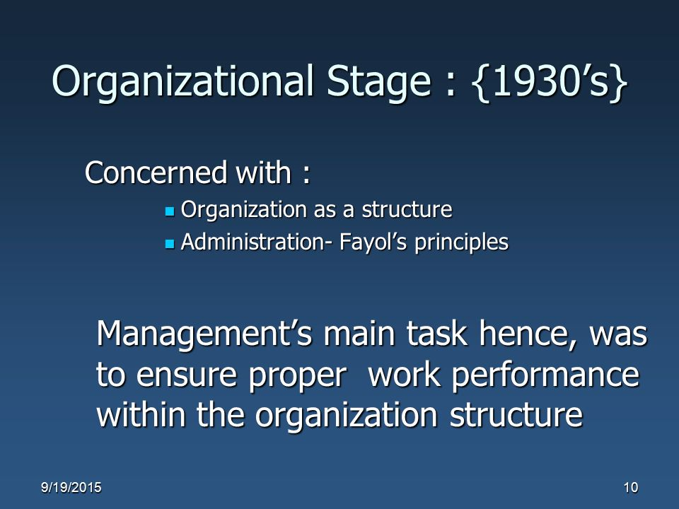 Organizational Stage : {1930's} Concerned with : Concerned with : Organization as a structure Organization as a structure Administration- Fayol's prin