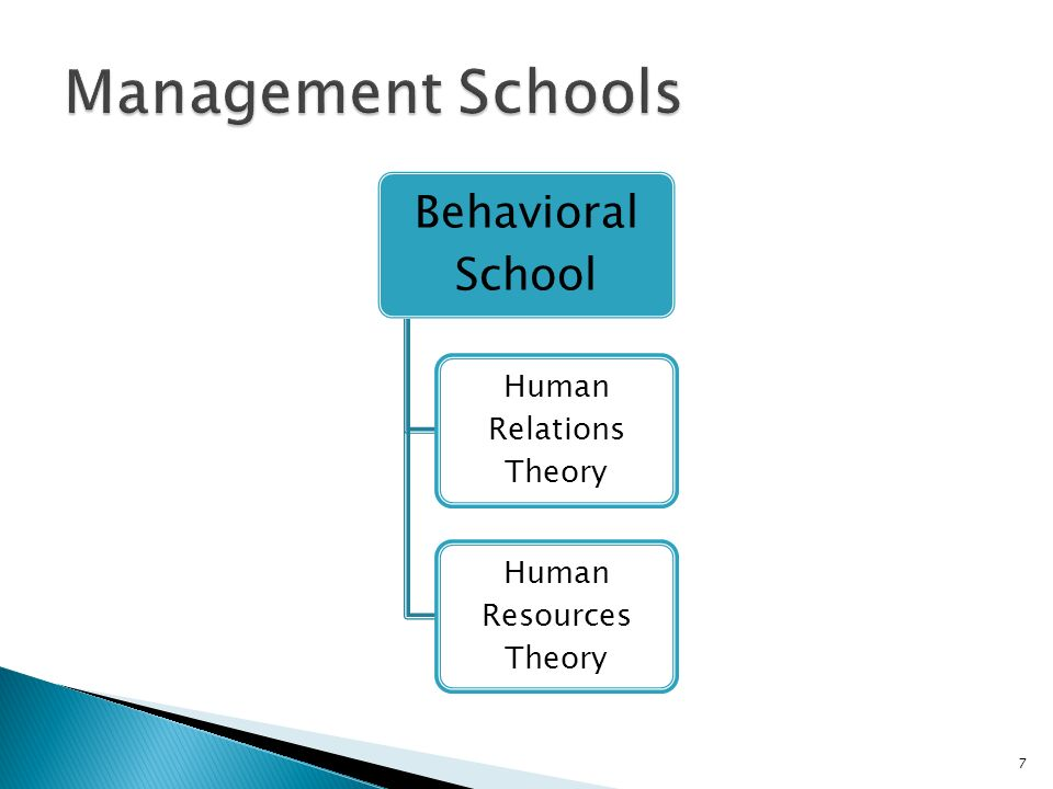 7 Behavioral School Human Relations Theory Human Resources Theory