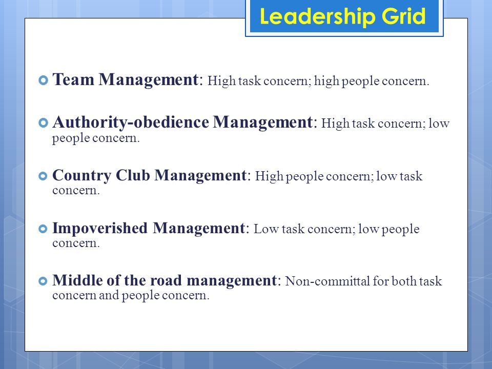 The Managerial Grid (Blake and Mouton) Leadership Grid