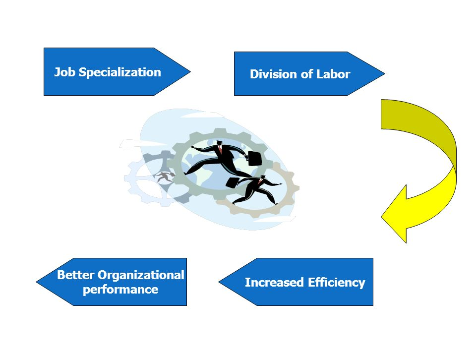 Theory X and Theory Y  Theory X:  A set of negative assumptions about workers  A manager's task is to supervise workers closely and control their behavior  Theory Y:  A set of positive assumptioms about workers  Encouraging commitment, provide opportunities to exercise initiative and self- direction