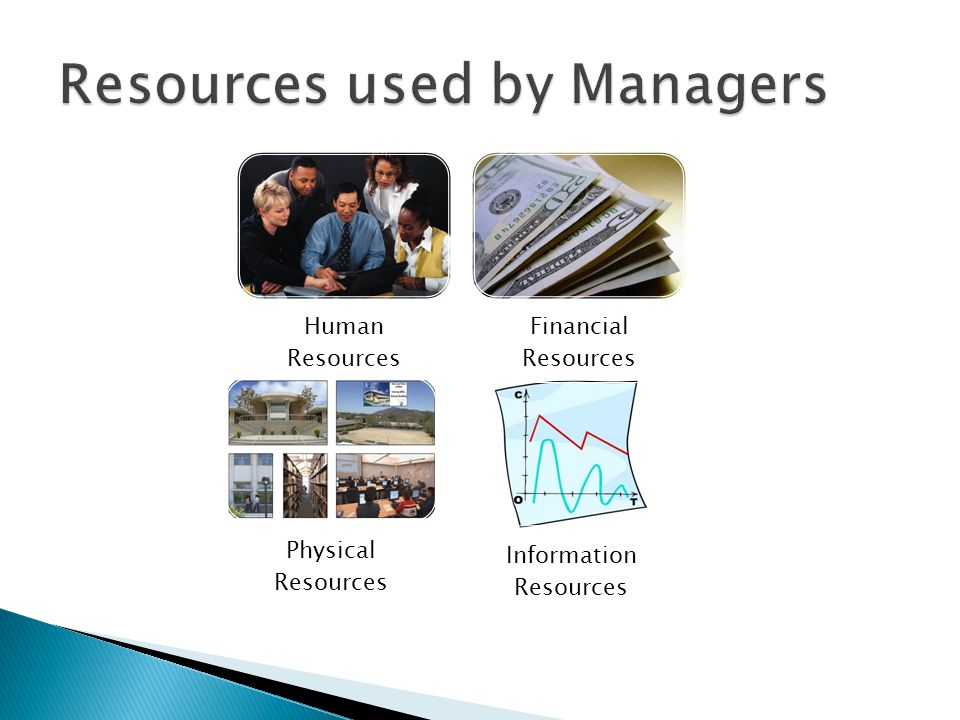 Physical Resources Human Resources Financial Resources Information Resources
