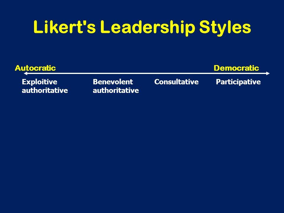 Likert's Leadership Styles AutocraticDemocratic Exploitive authoritative Benevolent authoritative ConsultativeParticipative