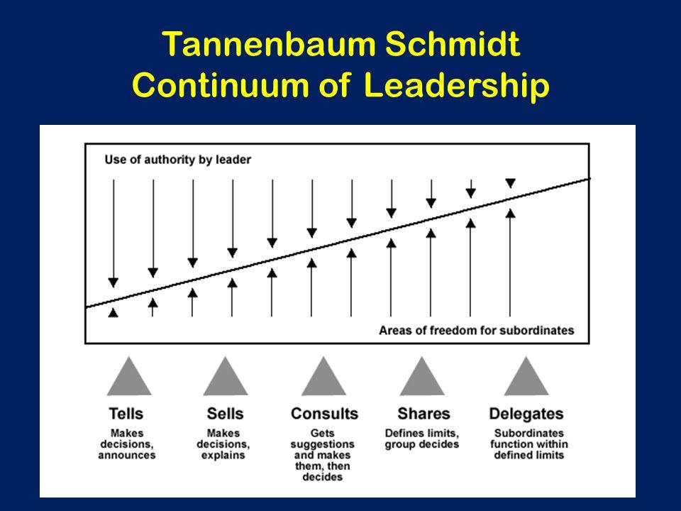 Tannenbaum Schmidt Continuum of Leadership