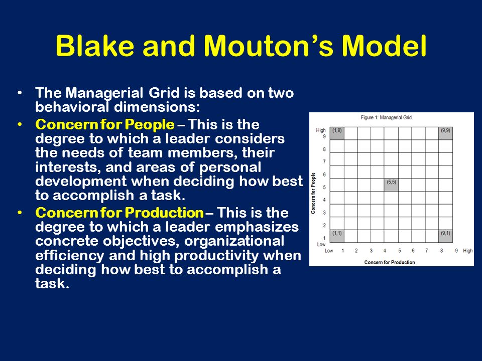 Blake and Mouton's Model The Managerial Grid is based on two behavioral dimensions: Concern for People – This is the degree to which a leader consider