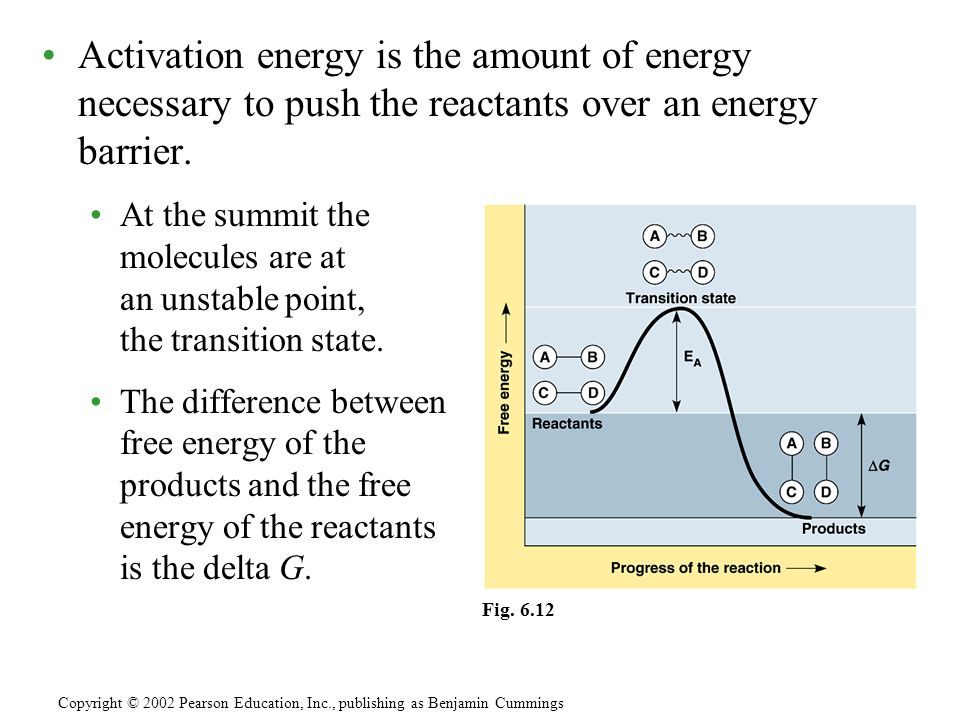 Activation energy is the amount of energy necessary to push the reactants over an energy barrier.