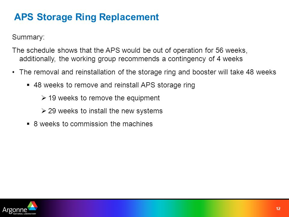 12 Summary: The schedule shows that the APS would be out of operation for 56 weeks, additionally, the working group recommends a contingency of 4 weeks The removal and reinstallation of the storage ring and booster will take 48 weeks  48 weeks to remove and reinstall APS storage ring  19 weeks to remove the equipment  29 weeks to install the new systems  8 weeks to commission the machines APS Storage Ring Replacement