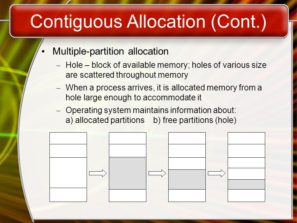 Contiguous Allocation (Cont.) Multiple-partition allocation – Hole – block of available memory; holes of various size are scattered throughout memory – When a process arrives, it is allocated memory from a hole large enough to accommodate it – Operating system maintains information about: a) allocated partitions b) free partitions (hole) OS process 5 process 8 process 2 OS process 5 process 2 OS process 5 process 2 OS process 5 process 9 process 2 process 9 process 10
