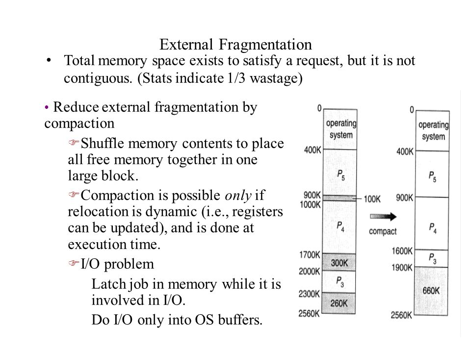 External Fragmentation Total memory space exists to satisfy a request, but it is not contiguous.