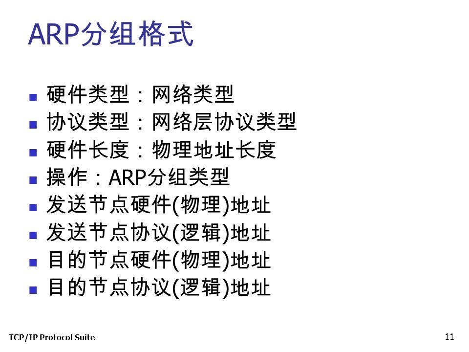 TCP/IP Protocol Suite 11 ARP 分组格式 硬件类型:网络类型 协议类型:网络层协议类型 硬件长度:物理地址长度 操作: ARP 分组类型 发送节点硬件 ( 物理 ) 地址 发送节点协议 ( 逻辑 ) 地址 目的节点硬件 ( 物理 ) 地址 目的节点协议 ( 逻辑 ) 地址