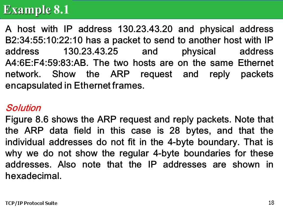 TCP/IP Protocol Suite 18 A host with IP address and physical address B2:34:55:10:22:10 has a packet to send to another host with IP address and physical address A4:6E:F4:59:83:AB.