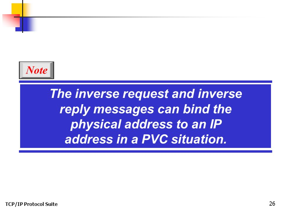 TCP/IP Protocol Suite 26 The inverse request and inverse reply messages can bind the physical address to an IP address in a PVC situation.
