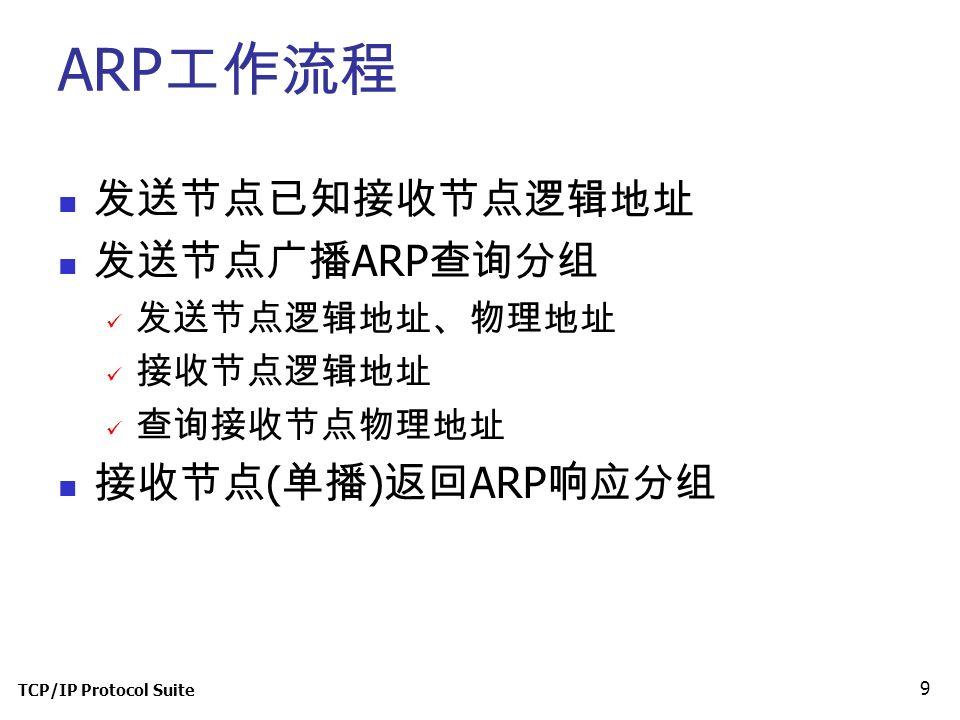 TCP/IP Protocol Suite 9 ARP 工作流程 发送节点已知接收节点逻辑地址 发送节点广播 ARP 查询分组 发送节点逻辑地址、物理地址 接收节点逻辑地址 查询接收节点物理地址 接收节点 ( 单播 ) 返回 ARP 响应分组