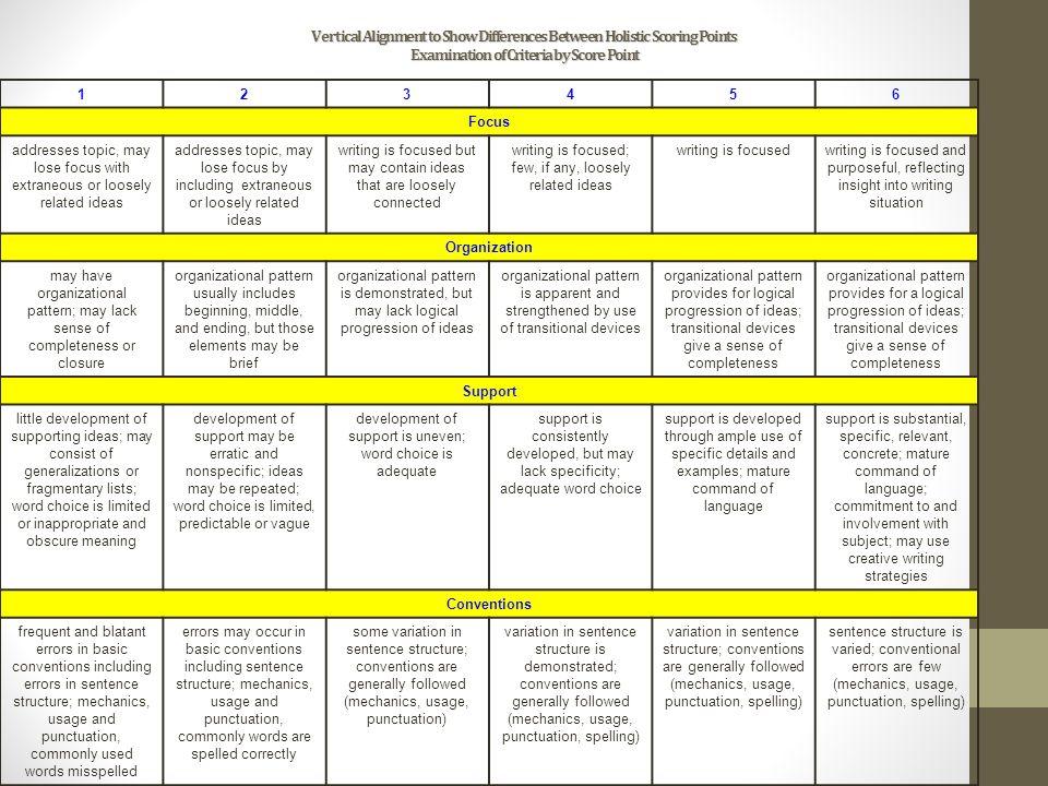 discursive essay format the best problem solution essay ideas  discursive essay topics 2012 calendar discursive essay format