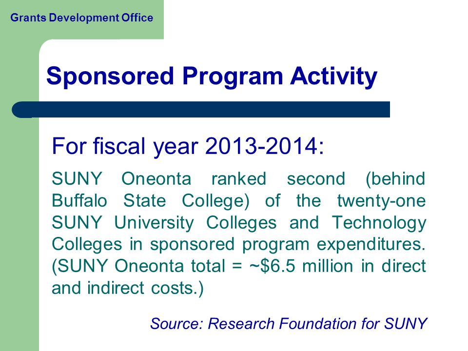 For fiscal year : SUNY Oneonta ranked second (behind Buffalo State College) of the twenty-one SUNY University Colleges and Technology Colleges in sponsored program expenditures.