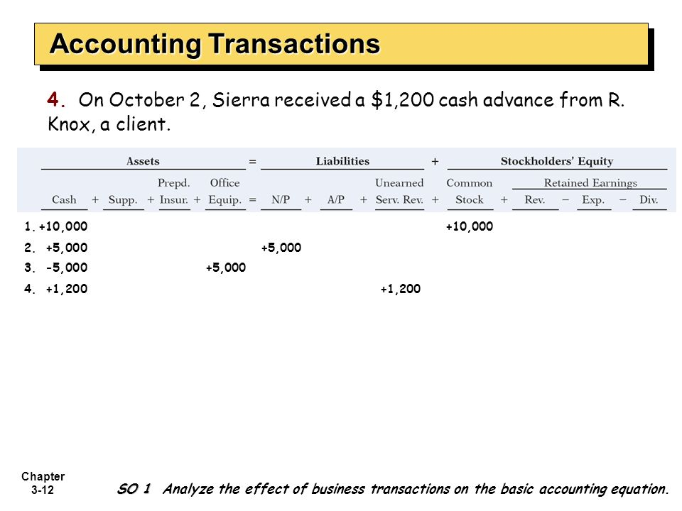 Quick cash loans houston tx image 8
