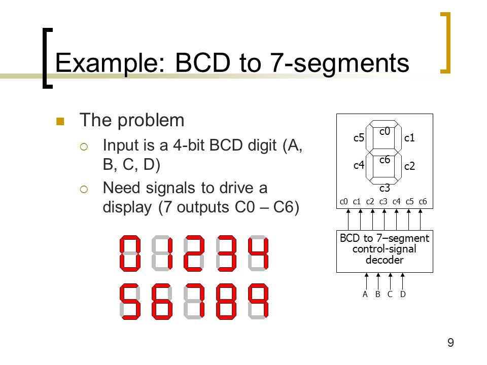 9 Example: BCD to 7-segments The problem  Input is a 4-bit BCD digit (A, B, C, D)  Need signals to drive a display (7 outputs C0 – C6) BCD to 7–segment control-signal decoder c0 c1 c2 c3 c4 c5 c6 A B C D c1 c5 c2 c4 c6 c0 c3