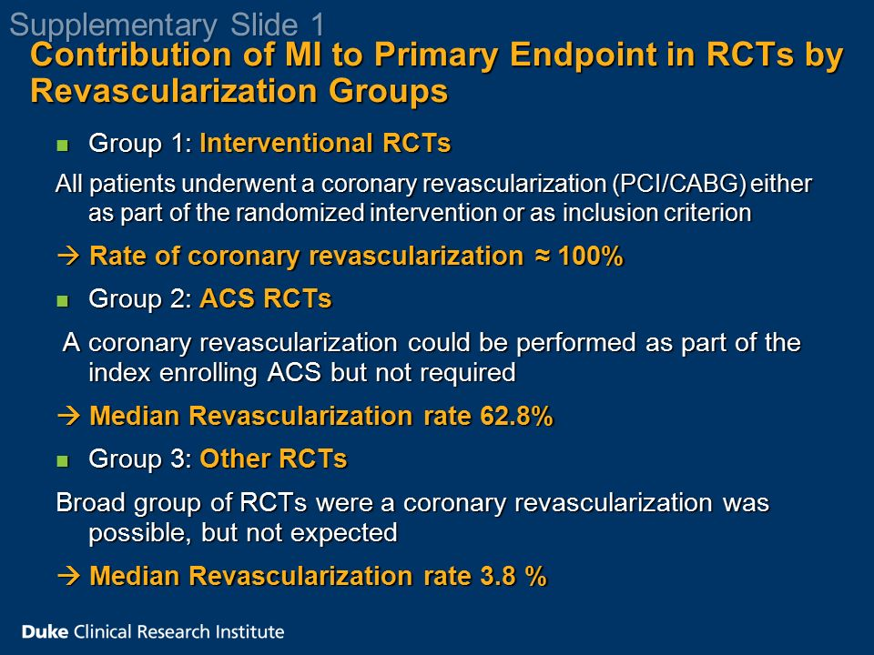 Contribution of MI to Primary Endpoint in RCTs by Revascularization Groups n Group 1: Interventional RCTs All patients underwent a coronary revascularization (PCI/CABG) either as part of the randomized intervention or as inclusion criterion  Rate of coronary revascularization ≈ 100% n Group 2: ACS RCTs A coronary revascularization could be performed as part of the index enrolling ACS but not required A coronary revascularization could be performed as part of the index enrolling ACS but not required  Median Revascularization rate 62.8% n Group 3: Other RCTs Broad group of RCTs were a coronary revascularization was possible, but not expected  Median Revascularization rate 3.8 % Supplementary Slide 1