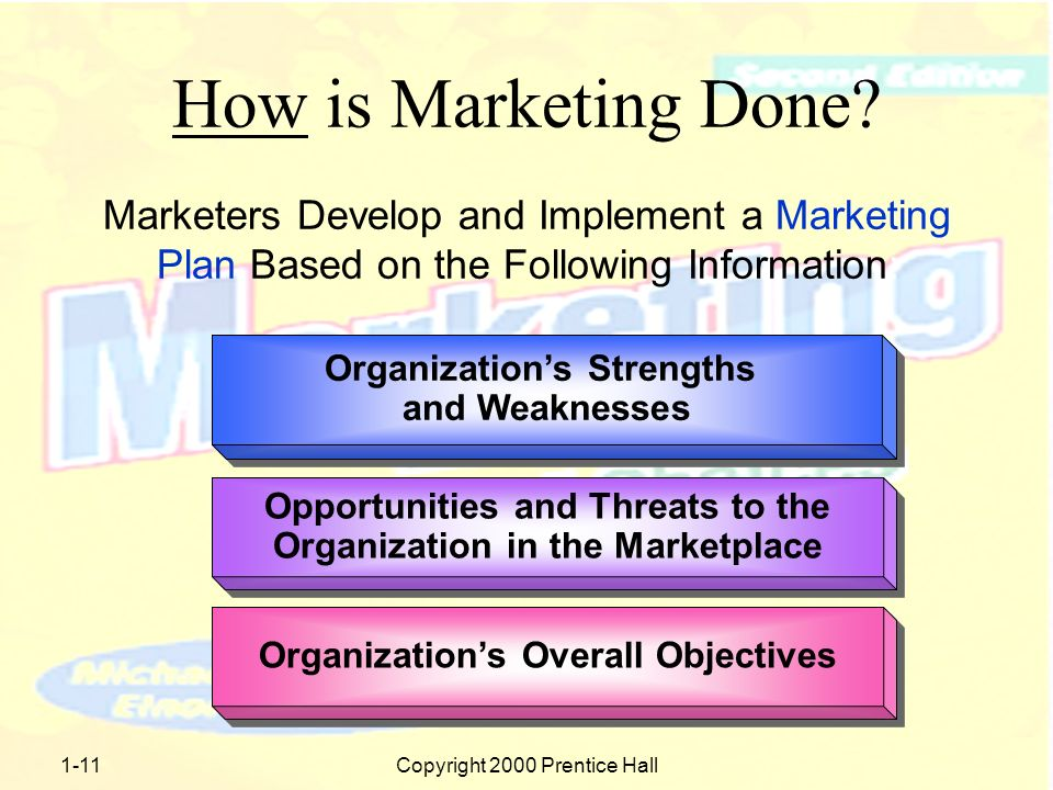1-10Copyright 2000 Prentice Hall Marketing is a Process n n Marketing is a process of planning and executing... n n The concept of Relationship Marketing sees marketing as a process of building long-term relationships with customers to keep them satisfied and to keep them coming back.
