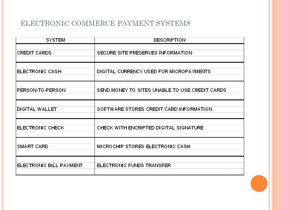 BUSINESS-TO-BUSINESS ELECTRONIC COMMERCE EXCHANGES: Commercial on-line market, many buyers, sellers POTENTIAL FOR INTEGRATING PRODUCT INFORMATION PROVIDES SERVICE, VALUE *