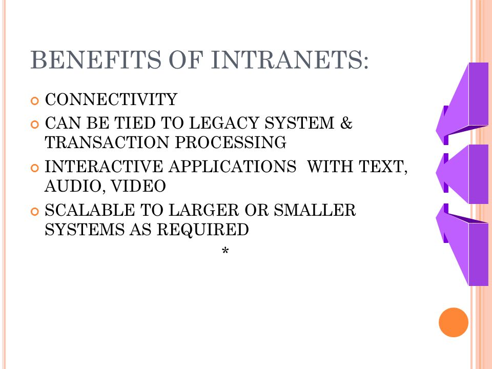 INTRANETS AND ELECTRONIC BUSINESS BENEFITS FUNCTIONAL APPLICATIONS SUPPLY CHAIN MANAGEMENT *