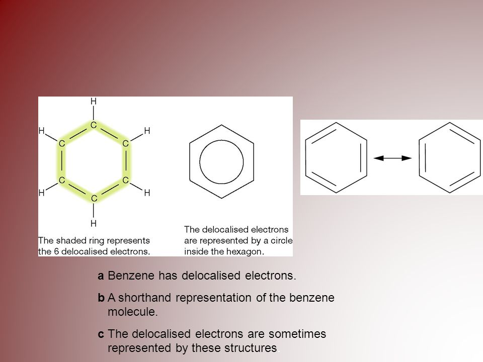 a Benzene has delocalised electrons. b A shorthand representation of the benzene molecule.