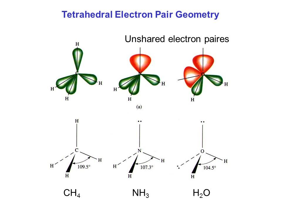 H2OH2OCH 4 NH 3 Tetrahedral Electron Pair Geometry Unshared electron paires