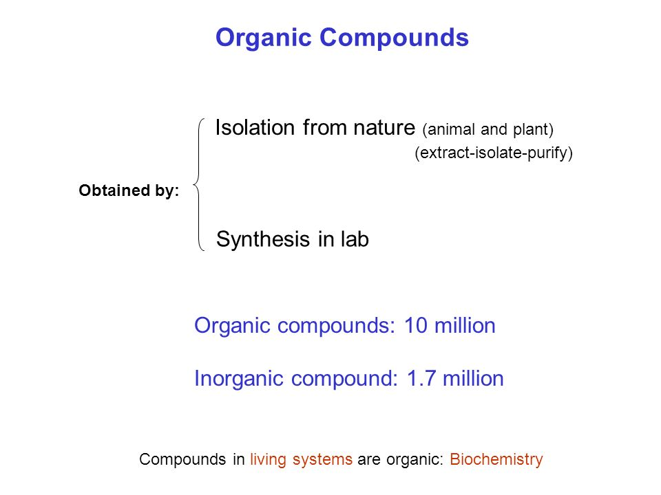 Obtained by: Isolation from nature (animal and plant) Synthesis in lab Organic compounds: 10 million Inorganic compound: 1.7 million Compounds in living systems are organic: Biochemistry Organic Compounds (extract-isolate-purify)