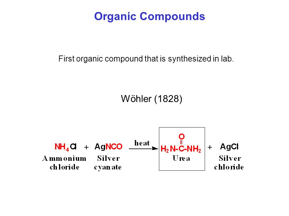Organic Compounds First organic compound that is synthesized in lab. Wöhler (1828)