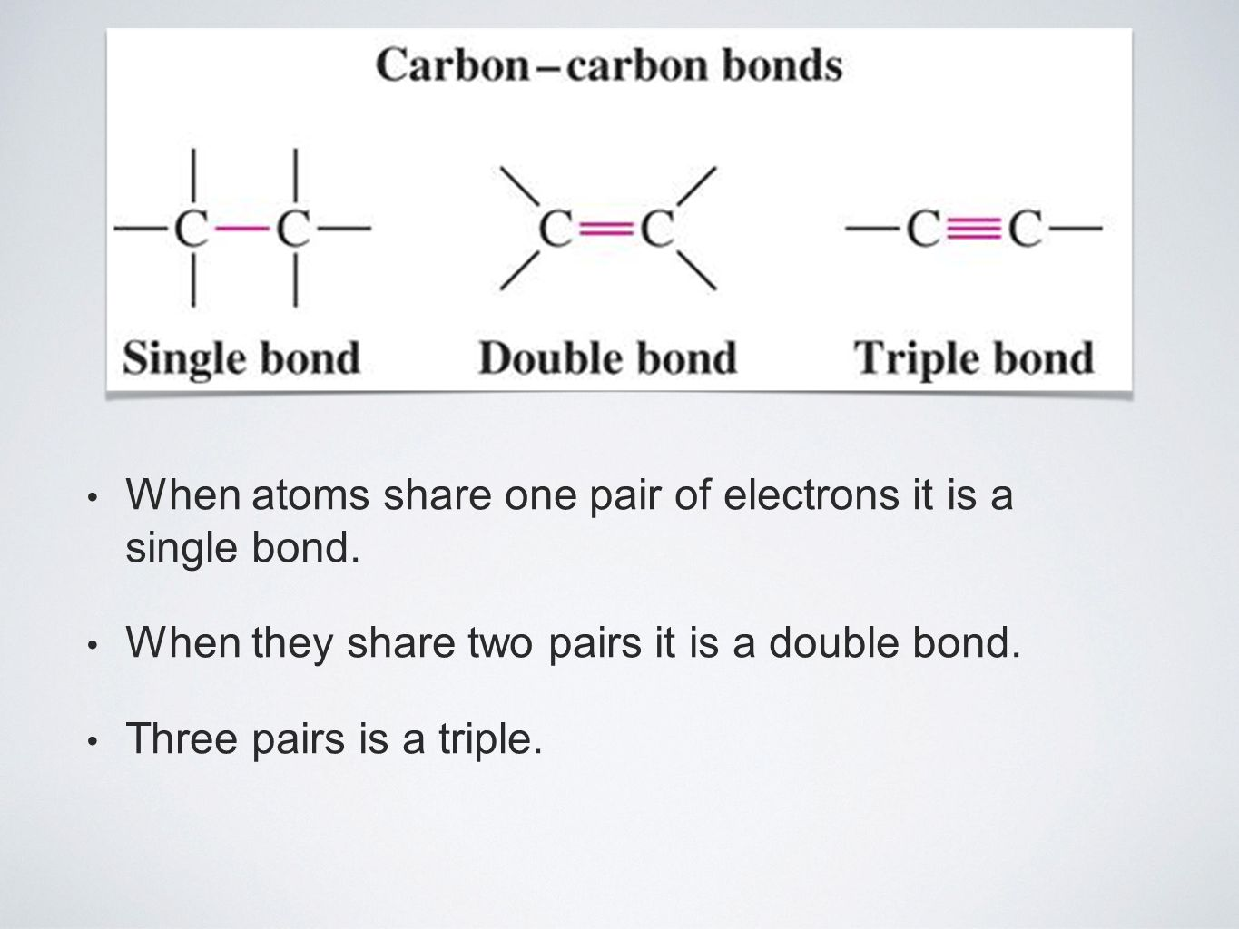 When atoms share one pair of electrons it is a single bond.