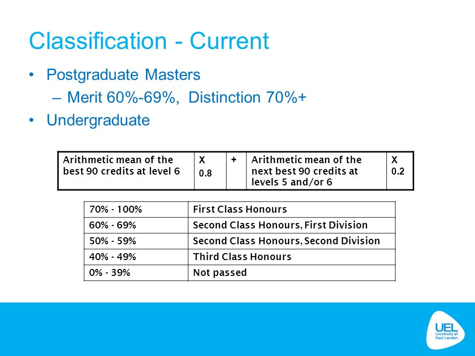 Classification - Current Postgraduate Masters –Merit 60%-69%, Distinction 70%+ Undergraduate 70% - 100%First Class Honours 60% - 69%Second Class Honours, First Division 50% - 59%Second Class Honours, Second Division 40% - 49%Third Class Honours 0% - 39%Not passed Arithmetic mean of the best 90 credits at level 6 X Arithmetic mean of the next best 90 credits at levels 5 and/or 6 X 0.2