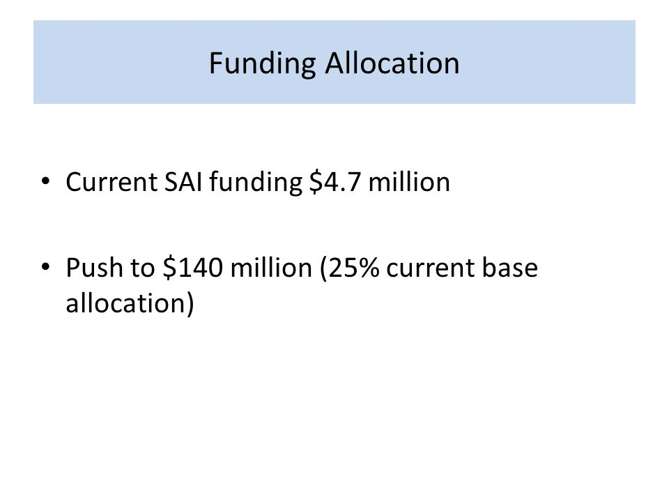 Funding Allocation Current SAI funding $4.7 million Push to $140 million (25% current base allocation)