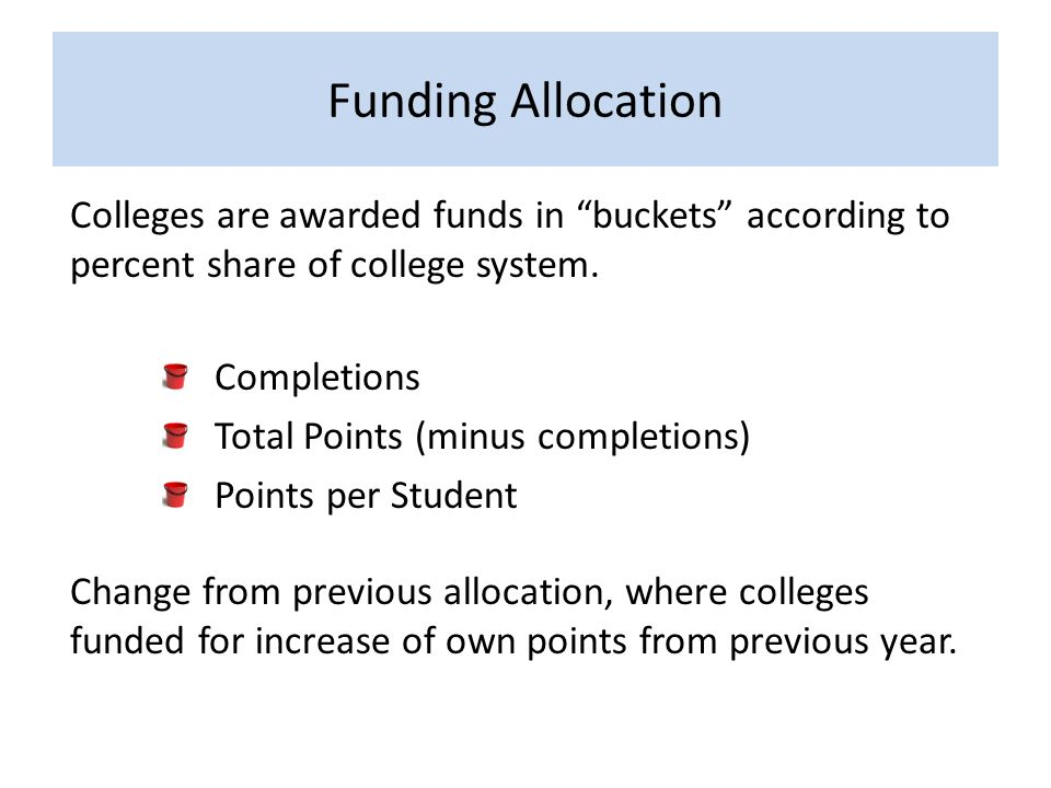 Funding Allocation Colleges are awarded funds in buckets according to percent share of college system.